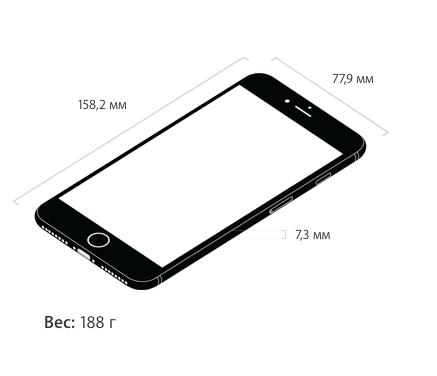 сколько сантиметров iphone 7 plus