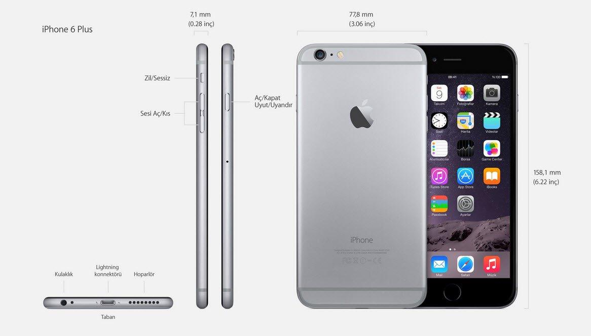 Размеры устройства iPhone 6 Plus